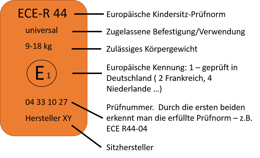 ECE-R 44 Kindersitznorm ECE 44-04